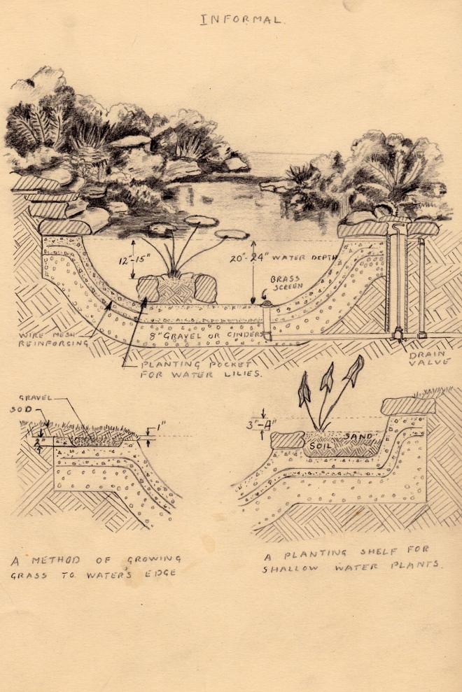 Eric Milner Designs: Planting Pocket