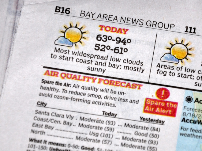 Spare the Air Alert: Source, San Jose Mercury News